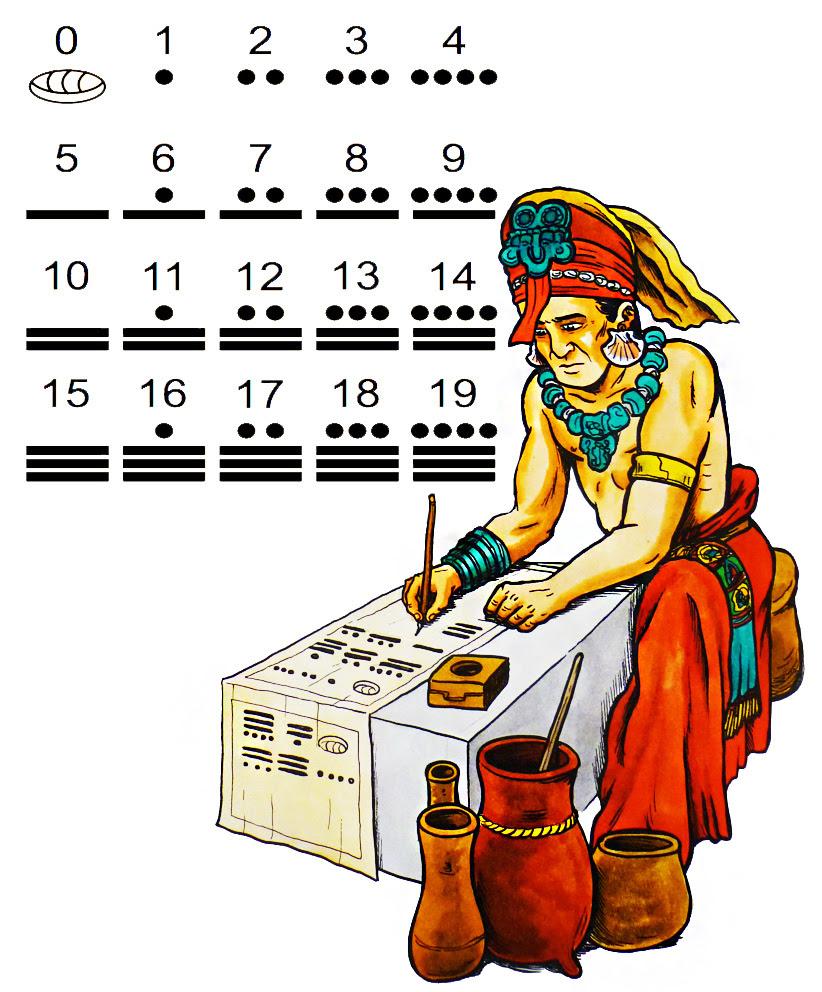 Resultado de imagem para el cero maya
