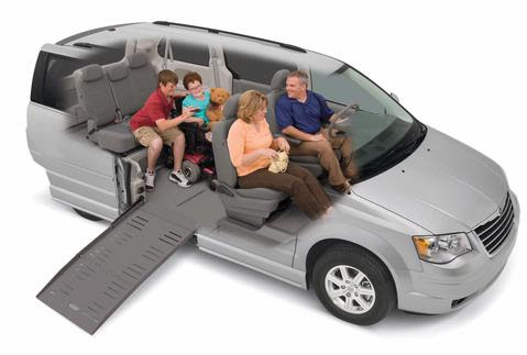 Wheelchair In Motion Handicap Accessible Vans Rentals
