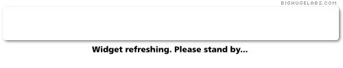 Flore de France. Get yours at bighugelabs.com/flickr