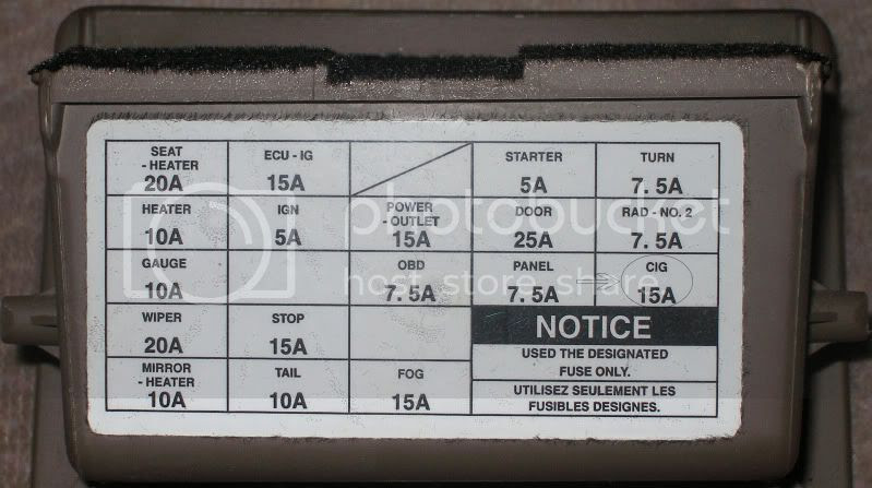 fuse box on a 1997 toyota camry image 8