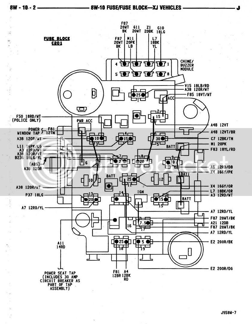95 Grand Cherokee Fuse Diagram