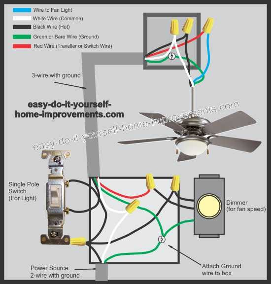 27 Hunter Ceiling Fan Wiring Diagram Red Wire