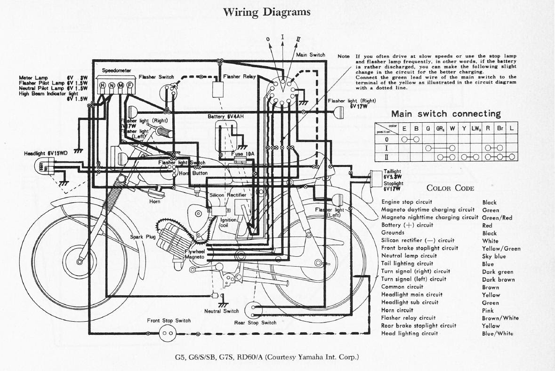 Diagram M2 Motorcycle Headlight Wiring Diagram Full Version Hd Quality Wiring Diagram Tree Diagram67isi Eketlas It