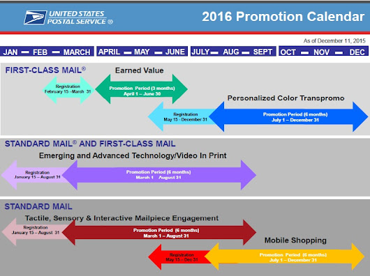 2016 Postal Promotions APPROVED!!!