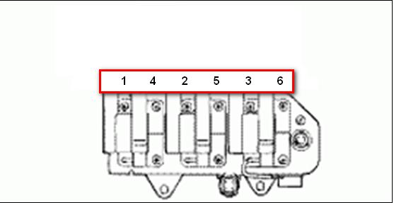 Spark Plug Wire Diagram 2003 Kia Fuse Box On Yamaha Rhino Begeboy Wiring Diagram Source