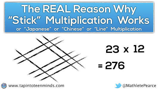 Japanese Multiplication: The Real Reason Why It Works and Concreteness Fading