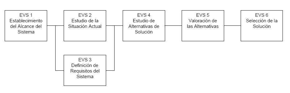 METRICA-EVS-1.JPG
