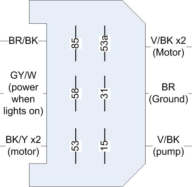 31 Wiping Front To Back Diagram