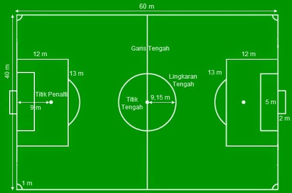 Gambar Dan Ukuran Lapangan Bola Voli Standar Internasional ...