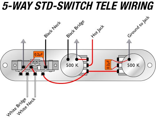 5 Way Tele Wiring Diagram Full Hd Version Wiring Diagram Mast Diagram Newroof Fr