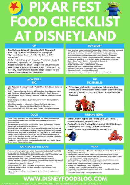Printable Pixar Fest Food Checklist