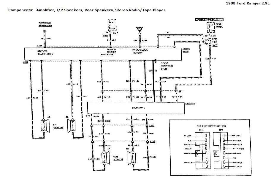 1990 Ford Ranger Wiring Diagram Free Picture Roketa Scooters 50cc 2 Cycle Wiring Diagram 7gen Nissaan Kankubuktikan Jeanjaures37 Fr