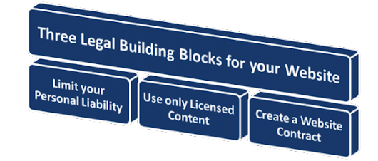 Three Legal Building Blocks for your Website