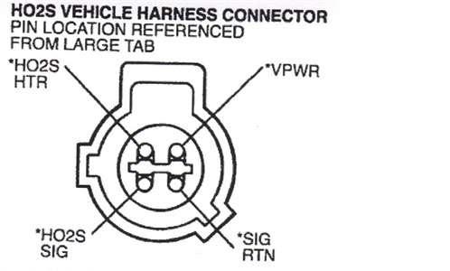ford o2 sensor wiring diagram - wiring diagram  wiring diagram