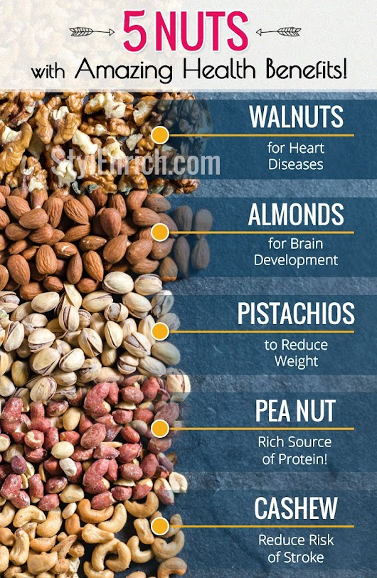 Health Benefits of Nuts : 5 Nuts With Amazing Health Benefits!