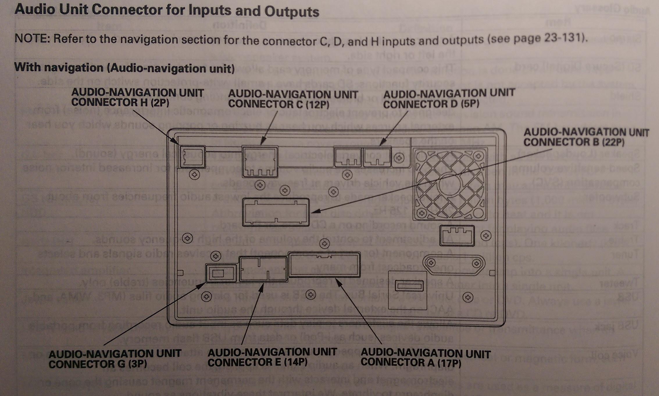Secret    Diagram     Access    Wiring       diagram    aftermarket car stereo