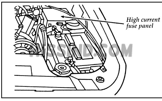 1994 1995 1996 1997 1998 94 95 96 97 98 Ford Mustang Fuse And Relay Identification Location Size And Descriptions