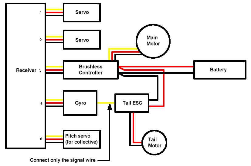 31 Brushless Motor Wiring Diagram