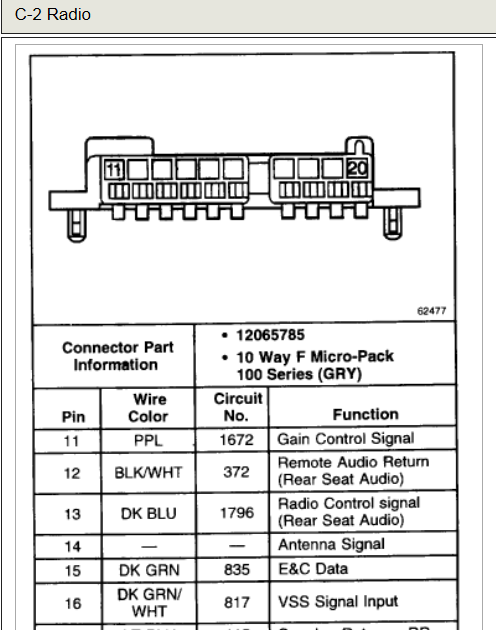 2007 Chevy Silverado Radio Wiring Harness Diagram from lh3.googleusercontent.com
