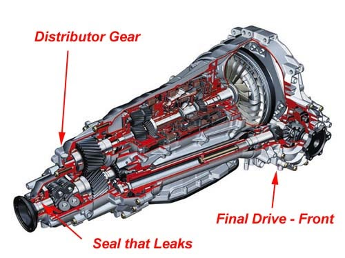 audi a3 manual gearbox problems