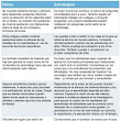 Peer Instruction: Retos y estrategias | The Flipped Classroom