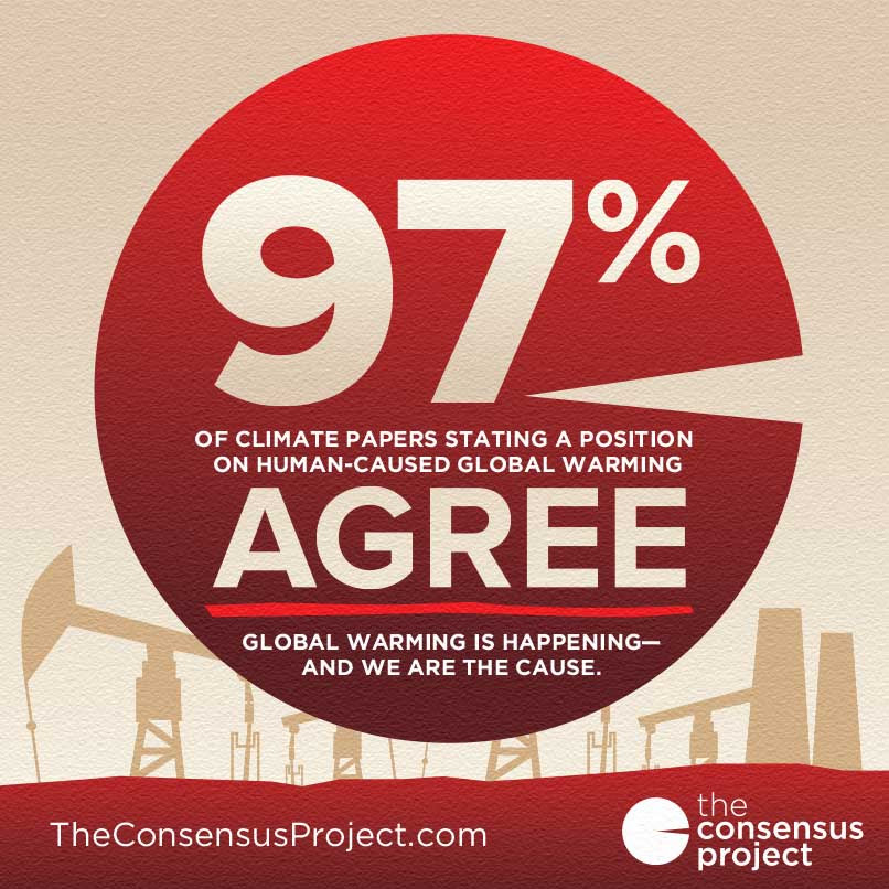 consensus pie chart