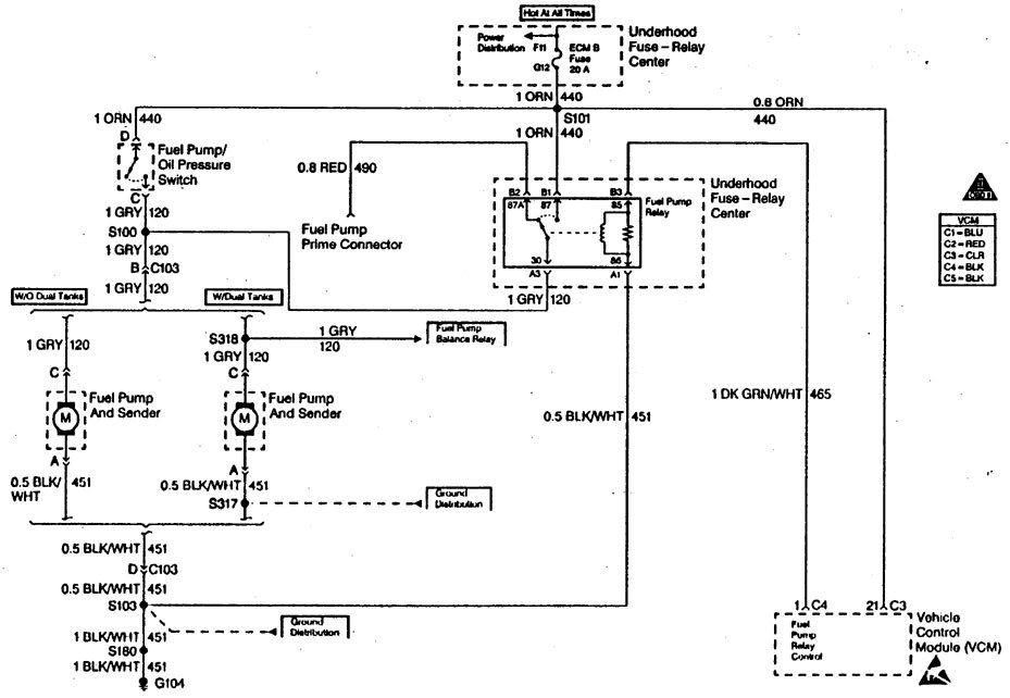 1996 Gmc 1500 Wiring Diagram For Fuel Pump Wiring Diagram Corsa Corsa Pasticceriagele It