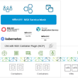 Introducing VMware NSX Service Mesh - vSphere Cloud