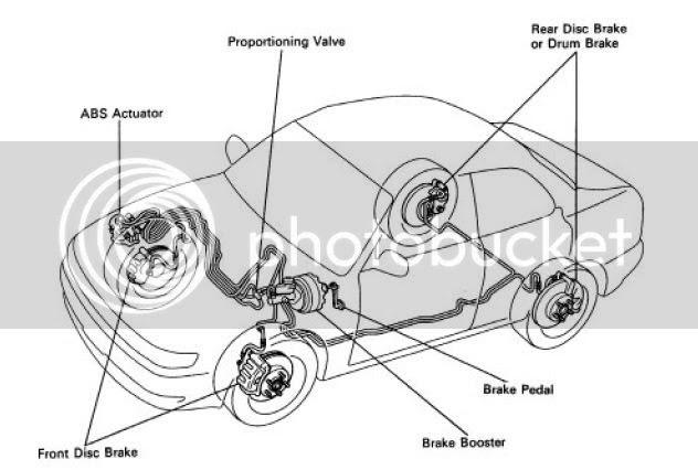 Diagram Camaro Brake Line Diagram Full Version Hd Quality Line Diagram Modwiring18 Newsetvlucera It