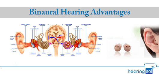 Binaural Hearing Definition | best binaural headphone
