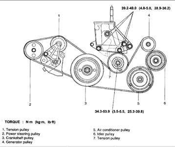 Wiring Manual PDF: 2004 Kia Sedona Stereo Wiring
