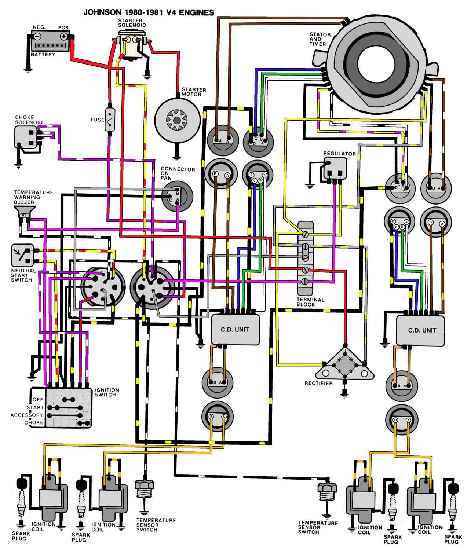 Diagram 25 Hp Evinrude Wiring Diagram 6v Full Version Hd Quality Diagram 6v Kkwiring Angelux It