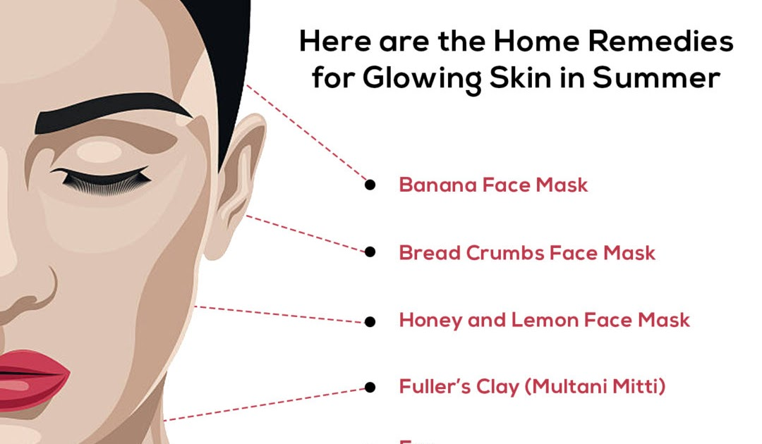 Tips For Glowing Skin In Summer Naturally Naturalskins