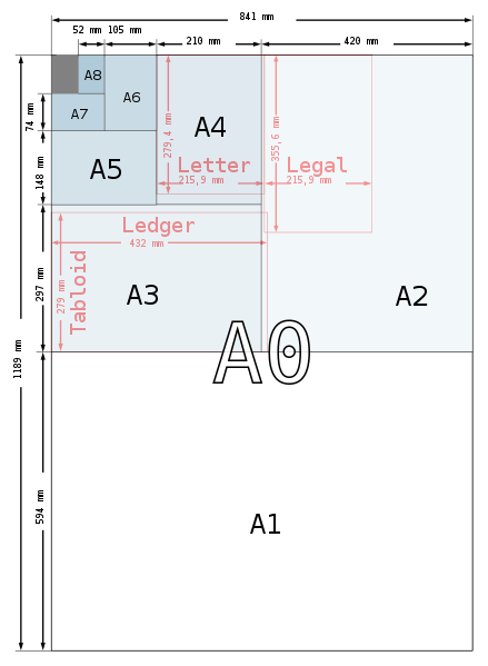 File:A size illustration2 with letter and legal.svg