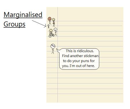 Marginalised Groups