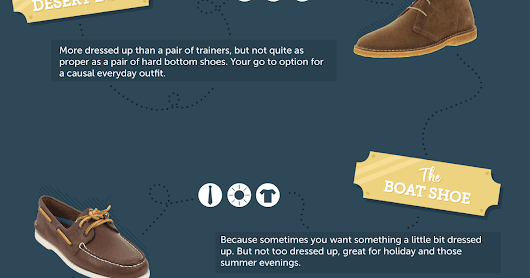 An Almost Proofed Men's Footwear #infographic