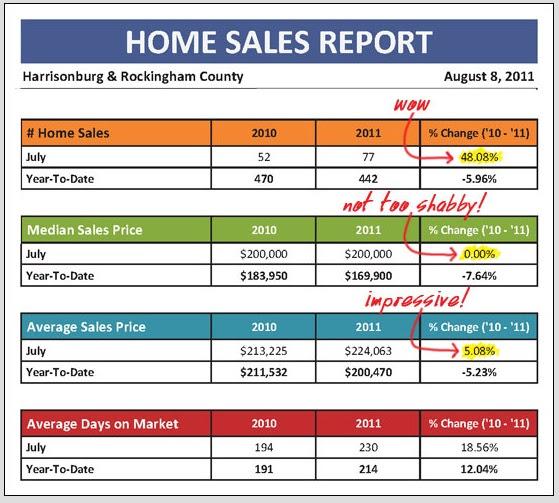 Daily Sales Report Pdf | Daily Agenda Calendar