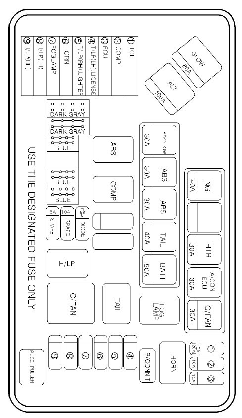 Hummer H1 Wiring Diagram - Hanenhuusholli