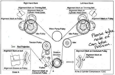 99 Isuzu Rodeo Engine Diagram