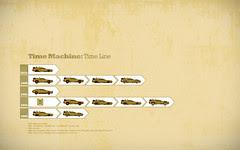 Time Machine: Time line