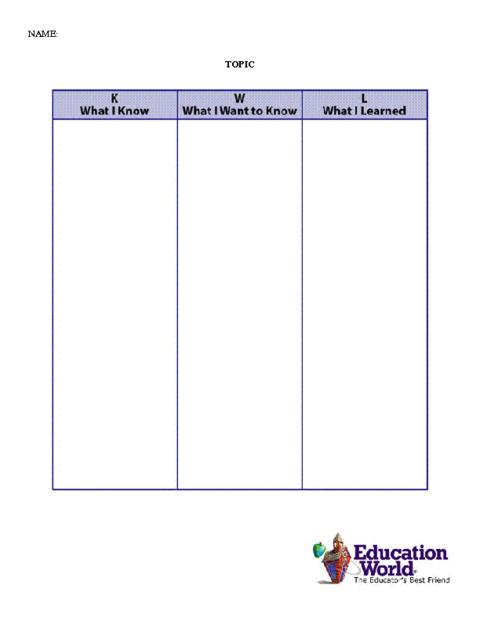 Education World: KWL Chart Template