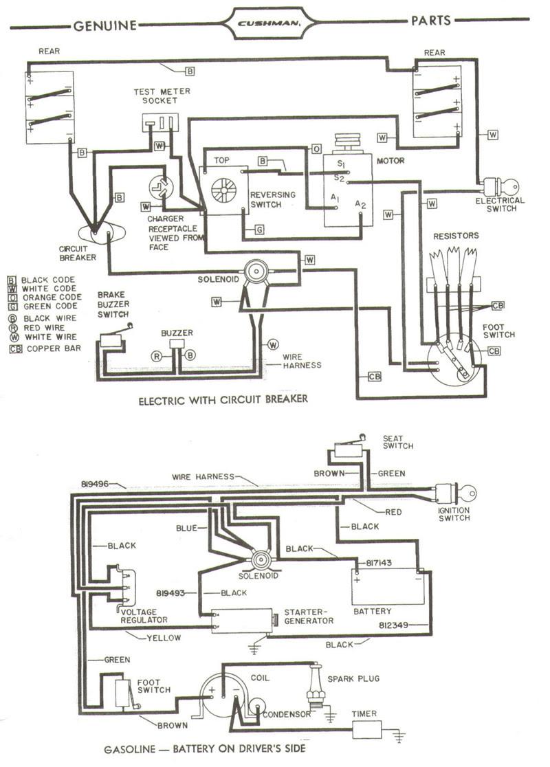 2001 Ezgo Gas Wiring Diagram Wiring Diagram Rung Information Rung Information Led Illumina It