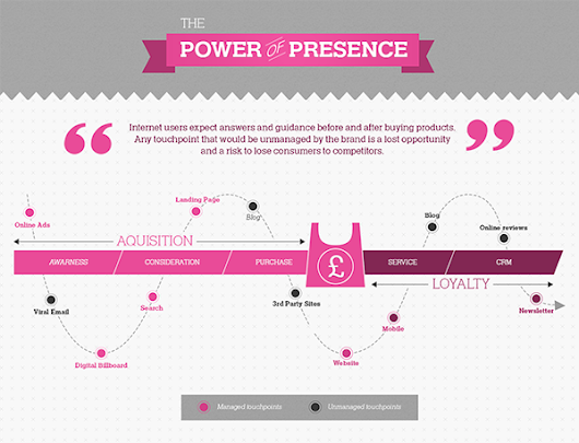 The Power of Presence | NetBooster