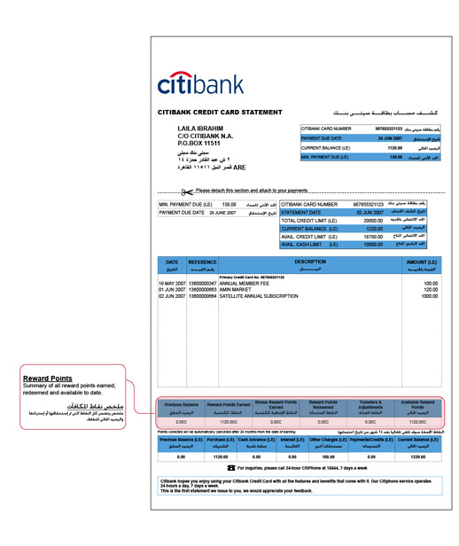 Citibank Egypt Credit Responsibly