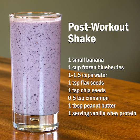 After Workout Shake Vega Sport Protein Powder Picky Palate