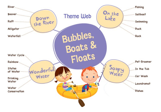 Bubbles, Boats, and Floats (Sneak Peek) with Mother Goose Time - Pray Species