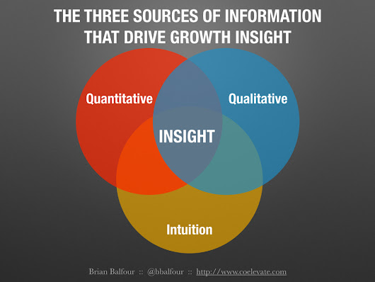 What Drives Growth Insights?