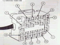 1979 Ford Fuse Box Diagram