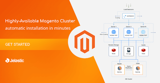 Auto-Scalable Magento Cluster for Hosting E-Commerce Projects