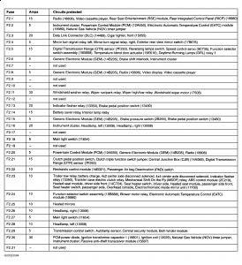 2003 F250 Fuse Diagram Wiring Diagram